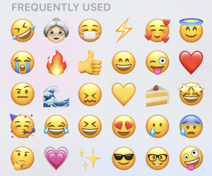 Frequently Used Emojis, 31 December 2020